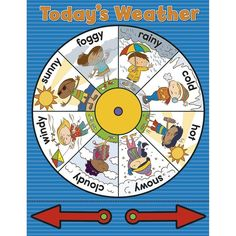 """¿Qué tiempo hace h oy? / """"What's the weather like today?"""" Weather chart for classroom Preschool Learning, Preschool Activities, English Lessons, Learn English, Weather Like Today, Teaching Weather, Preschool Weather Chart, Weather Charts, Todays Weather"""