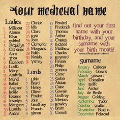 Medival names- Mine's Thea Walter