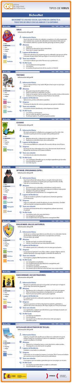 Tipos de virus informáticos #infografia #infographic vía: @INTECO