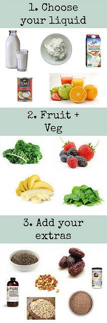 How To Make the Perfect Healthy Smoothie | www.runningtothekitchen.com by Runningtothekitchen, via Flickr