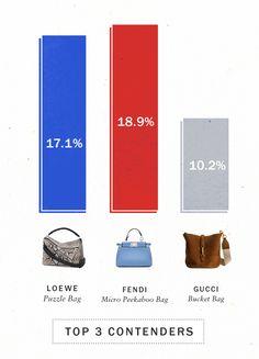 7 Best Ss15 Loewe Images Loewe Bags Bags 2015