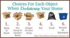 Figuring out how to declutter is as simple as making one of these six choices for each item you touch during the process. Find out more in Home Storage Solutions 101 decluttering series.