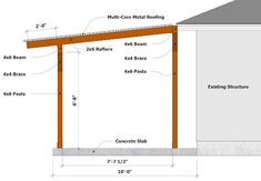 The pergola kits are the easiest and quickest way to build a garden pergola. There are lots of do it yourself pergola kits available to you so that anyone could easily put them together to construct a new structure at their backyard. Curved Pergola, Pergola With Roof, Patio Roof, Pergola Plans, Pergola Ideas, Pergola Shade, Pergola Cover, Patio Ideas, Arquitetura