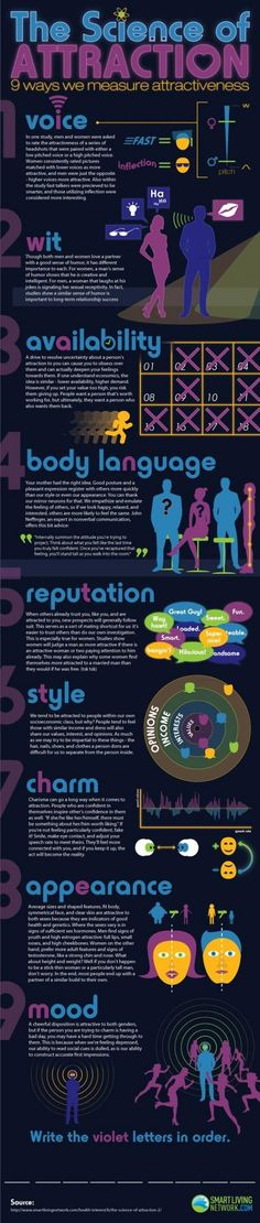 The science of attraction (Infographic) | ScienceDump