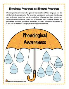 Phonics - Phonological and phonemic awareness: Research has identified phonemic awareness and letter knowledge as the two best predictors of how well a child will learn to read during the. Kindergarten Reading, Teaching Reading, Guided Reading, Kindergarten Orientation, Reading Tutoring, Kindergarten Freebies, Kindergarten Centers, Reading Fluency, Literacy Centers