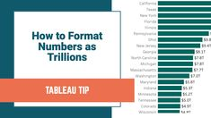 #TableauTipTuesday: How to Format Numbers as Trillions 30 September, June 18th, July 6th, 8th Of March, Data Visualization, Numbers, Information Visualization