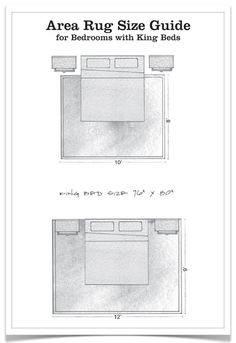 Was just trying to visualize this yesterday!  no more wondering!  Cheat Sheets: Bedroom Rugs - size and furniture placement
