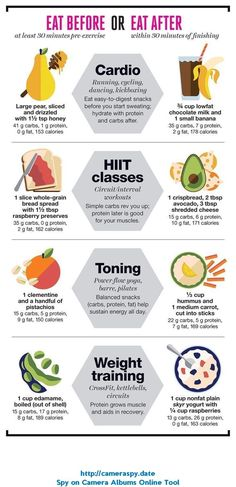 See more here ► www.youtube.com/... Tags: fast way to lose weight in a week, one week fast weight loss, lose weight in weeks - See more here ► www.youtube.com/... Tags: how to lose weight fast tips, health tips for losing weight, fast and easy weight loss tips - Smart Workout Snacks to Eat Before (and After!) You Hit the Gym - #motivation #exercise #diet #workout #fitness #health