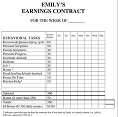 Really nice TE for teens Classroom Economy, Classroom Behavior, Kids Behavior, Behavior Interventions, Behaviour Chart, Behavior Incentives, Kids Rewards, Reward System For Kids, Token System