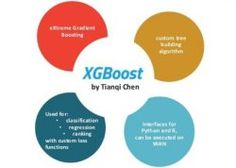 This is an overview of the XGBoost machine learning algorithm, which is fast and shows good results. This example uses multiclass prediction with the Iris dataset from Scikit-learn. Machine Learning Methods, Machine Learning Deep Learning, Data Science, Python, Iris, Coding, Simple, Technology, Tech