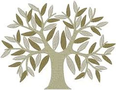 Image result for family tree designs