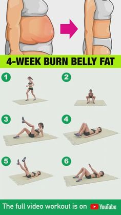 4 week workout to get rid of the belly fat. Would add a body extension to completely balance this workout. Also remember what you eat is very important to reduction of be Full Body Gym Workout, Lower Belly Workout, Gym Workout Videos, Gym Workout For Beginners, Tummy Workout, Fitness Workout For Women, Fitness Workouts, Easy Workouts, Fitness Routines