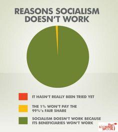 12 Socialism Does Not Work Ideas Socialism Politics Political Humor