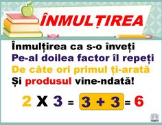 Planșe terminologie matematică -Înmulțirea ca adunare repetată Fun Math, Math Activities, Algebra, Positive Discipline, School Lessons, Kids And Parenting, Geography, Back To School, Homeschool