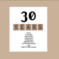 30th Birthday Card Milestone By DaizyBlueDesigns Diy Ideas For
