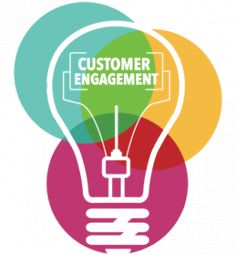 #Customerengagement helps to grow business without any extra cost. Highly engaged customers buy more, promote more, and demonstrate more loyalty.