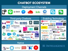 CHATBOTS EXPLAINED: Why #businesses should be paying attention to the #chatbot revolution http://www.businessinsider.com/chatbots-explained-why-businesses-should-be-paying-attention-to-the-chatbot-revolution-2016-7?utm_campaign=crowdfire&utm_content=crowdfire&utm_medium=social&utm_source=pinterest