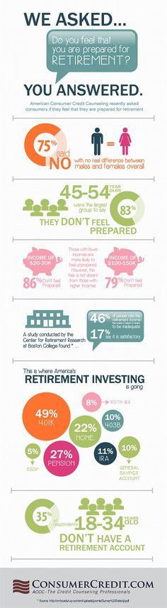 91 Best Retirement Planning Images In 2019 Retirement Planning