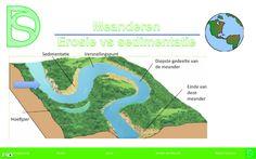 Eindexamen aardrijkskunde - Domein aarde, meanderen, erosie en sedimentatie