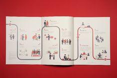 Leaflet Design, Booklet Design, Graphic Design Layouts, Brochure Design, Design Art, Print Design, Brochure Inspiration, Timeline Design, Magazine Layout Design