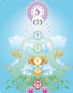 Čakry » na křídlech Andělů Daily Affirmations, Reiki, Karma, Cinderella, Disney Characters, Fictional Characters, Meditation, Aurora Sleeping Beauty, Disney Princess