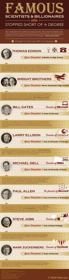 Famous Entrepreneurs Who Dropped Out of School – An Infographic | E-Services India