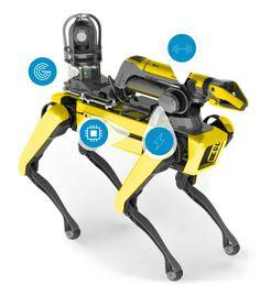Spot® | Boston Dynamics Software Development Kit, Boston Dynamics, Security Tools, Video Games, Poses, Perception, Python, Art, Robotics