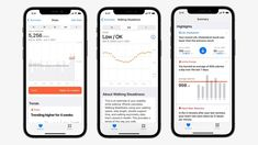 With iOS 15, Apple reveals just how far Health has come — and how much further it can go Health App, Health And Wellness, Apple Health, Health Trends, Apple News, Keynote, Ios, Canning, Iphone
