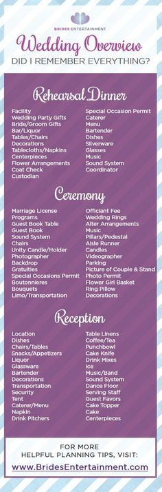 "Don't forget a single detail for your Wedding Rehearsal, Ceremony or Reception with the Brides Entertainment ""Did I Remember Everything?"" checklist!"