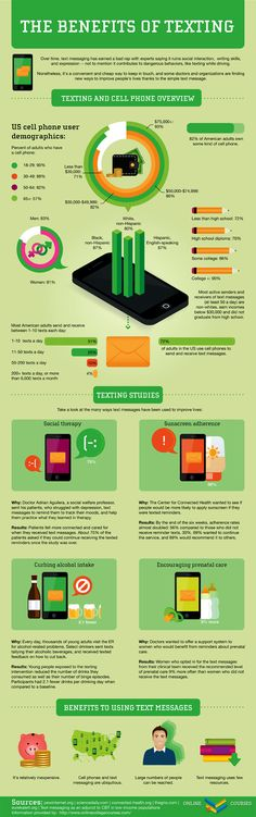 The benefits of texting. #infografia #infographic
