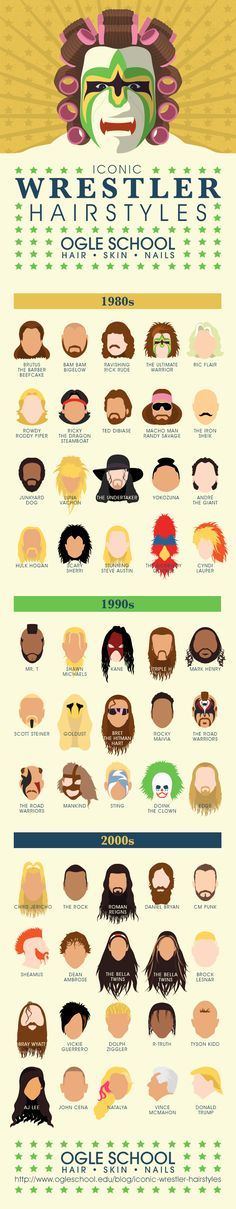Iconic Wrestler's Hairstyles #Infographic #Entertainment #HairStyle