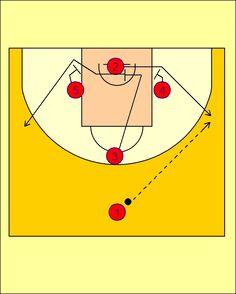 Pick'n'Roll. Baloncesto; táctica y entrenamiento.: Movimiento Rombo CSKA Moscow