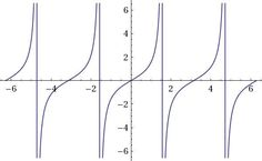 Guys, check out my tan line.