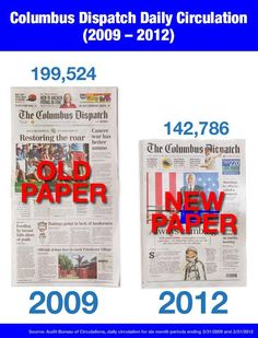 Wow....unreal numbers in print circulation.