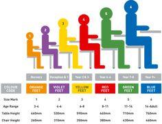 Medidas para mesas e cadeiras ergonômicas para crianças.