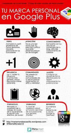 Por qué incluir Google Plus en tu estrategia de marca personal #infografia