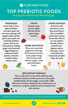 Gut Health Benefits of Prebiotic Foods Explained by an Integrative Nutritionist