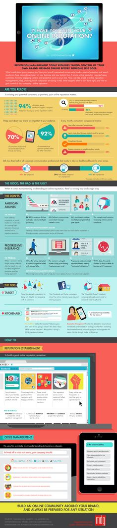 Reputation management today requires taking control of your own brand message online before someone else does. Here, we take a look at online reputation management (ORM), showing which companies are doing it well, what happens when it isn't done right, and how to gain control of your company's online reputation.  http://www.digitalinformationworld.com/2013/05/how-to-build-good-online-reputation.html