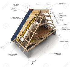 Home Decor - House Roofing Technical Details Stock Photo A Frame Cabin, A Frame House, Frame Layout, Rural Retreats, Tiny House Cabin, Roof Structure, Attic Design, House Roof, Model Homes