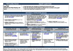 Year 1 science australian curriculum planning template a3 size year 1 australian history planning template a3 size 850 pronofoot35fo Choice Image