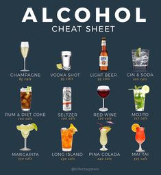 Do you wanna get tipsy and still lose weight on a low carb diet? We provide alcohol drinks recipes so you can make your own alcoholic beverages in low carbs. Low Calorie Alcoholic Drinks, Diet Drinks, Healthy Drinks, Alcoholic Beverages, Food Calorie Chart, Gin And Soda, Best Alcohol, Drinks Alcohol, Drink Recipes