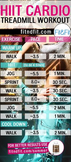 Home Hiit Cardio Workout Workout Plan For Beginners, At Home Workout Plan, At Home Workouts, Workout Plans, Hiit, Treadmill Workouts, Treadmill Routine, Weight Training Schedule, Cardio Training