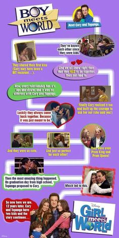 Girl Meets World, from a 90's kid perspective. pic.twitter.com/gUcPKiDWtZ
