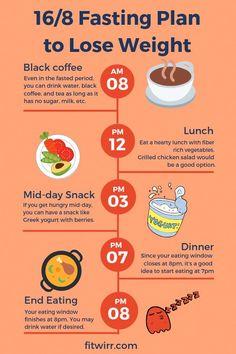 Intermittent fasting | Tippek és tanácsok a sikeres időszakos böjthöz - MYPROTEIN™