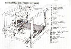 dibujo de un telar de pedales - Buscar con Google