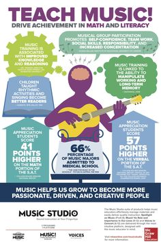 Did you know that music education links to achievement in many other subject areas? This infographic explains how teaching music helps improve students' ability in math, literacy, and more! #musiced #artsed #teaching #school #edchat #infographic