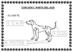 """Trencaclosques: Projecte """"Els gossos"""""""
