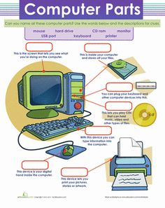 Is your kid computer savvy? Test his knowledge of basic computer parts with this fun match-up activity.