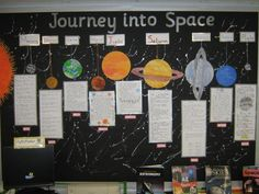 space themed classrooms - Hledat Googlem More