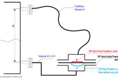 Process flowsheet of ethanol production from molasses by